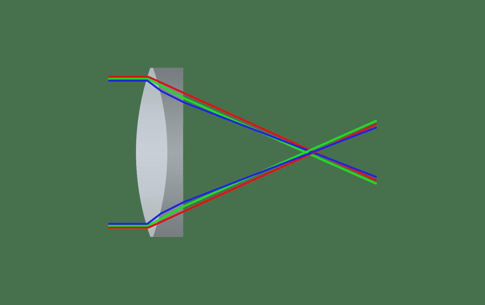 Kinotehnik LCDVF viewfinder